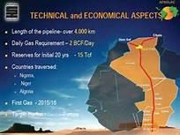 Gasdotto Trans-sahariano