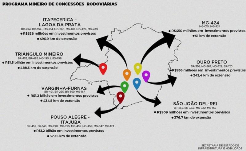 Opportunità in Minas Gerais nel settore Autostrade e Ferrovie
