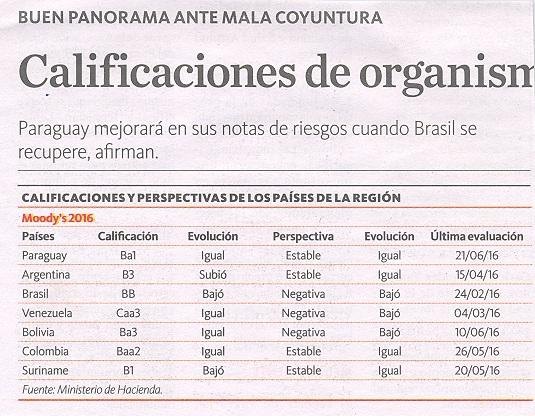 PIL Paraguaiano potrebbe crescere più del 3%.