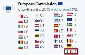 Stime di primavera: la Commissione europea prevede per il Lussemburgo una crescita del 2,5%