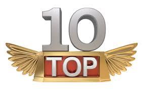 I Paesi Bassi tra i primi dieci paesi più competitivi al mondo