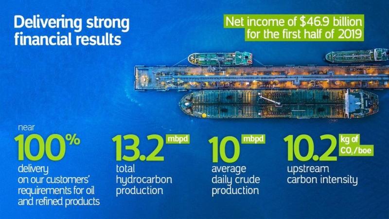 Saudi Aramco presenta agli investitori i risultati di gestione del primo semestre 2019