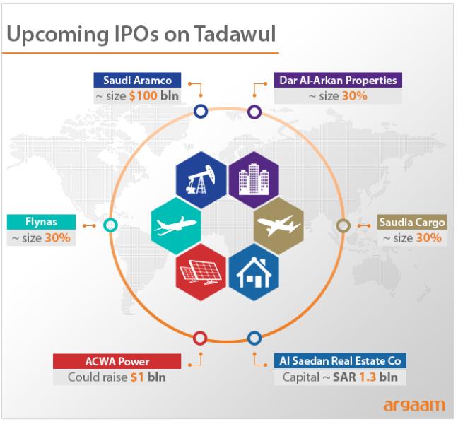 Dieci aziende saudite pronte allo sbarco in Borsa nel 2018